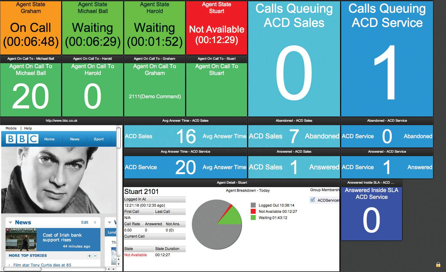 SpliceCom Vision Callcentre Wallboard